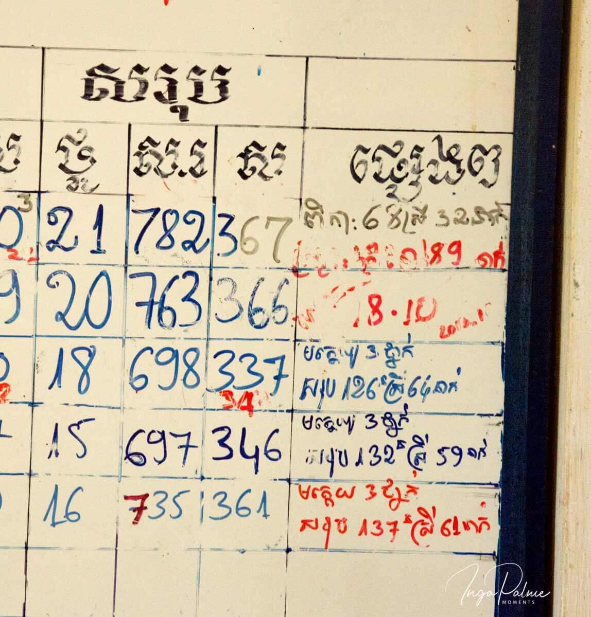 Wandtafel im Sekretariat einer Schule in Siem Reap