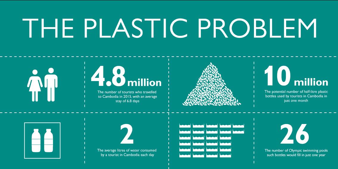 Infografik Refill no Landfill